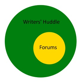 huddle-forums-relationship